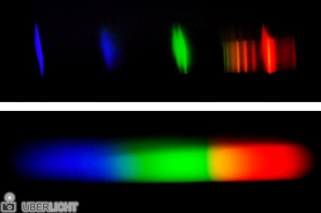 Spektrum Gluehbirne Energiesparlampe Vergleich