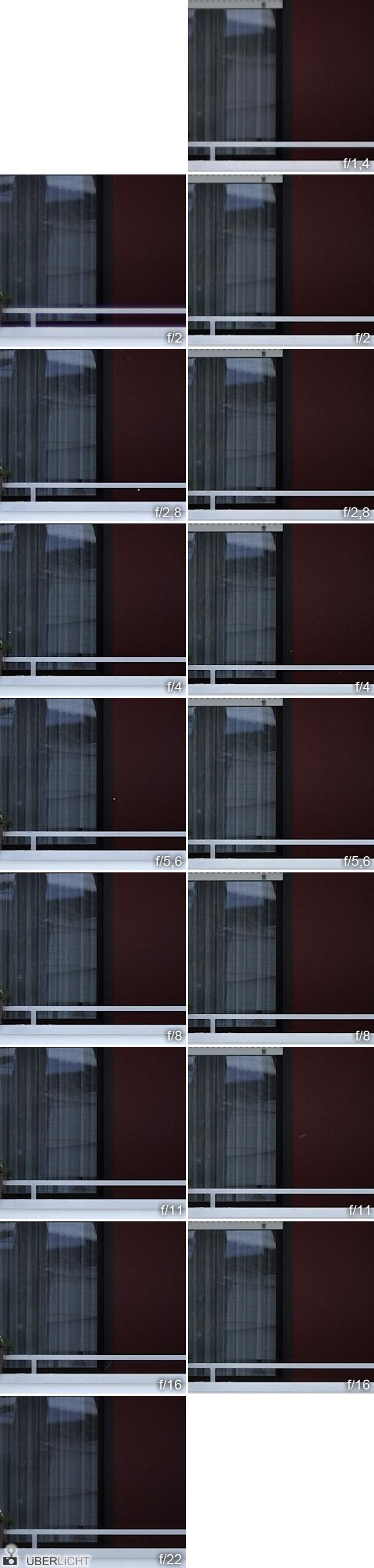 Nikon Nikkor 35 FX Mittenschaerfe Vergleich