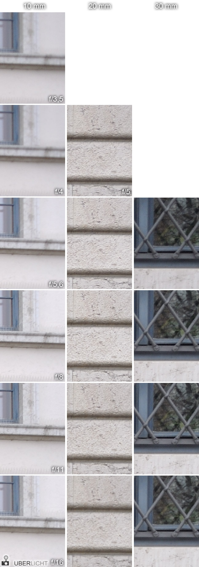 Nikon 1 10-30 VR Nikkor V1 Kit-Zoom Vergleich Randschaerfe