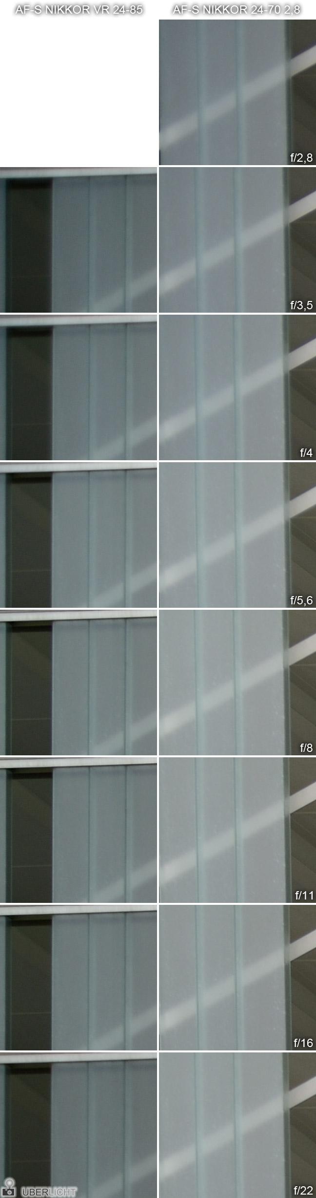 Nikon 24-85 VR Randschärfe Vergleich mit 24-70 Nikkor 24mm