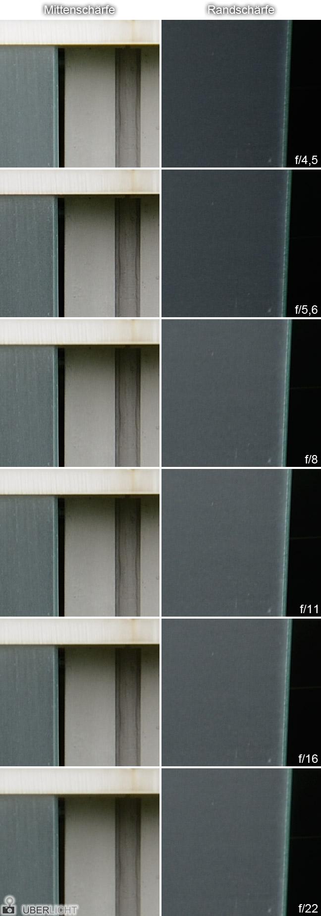 Nikon 24-85 VR Schärfevergleich Rand und Mitte bei 85 mm Brennweite
